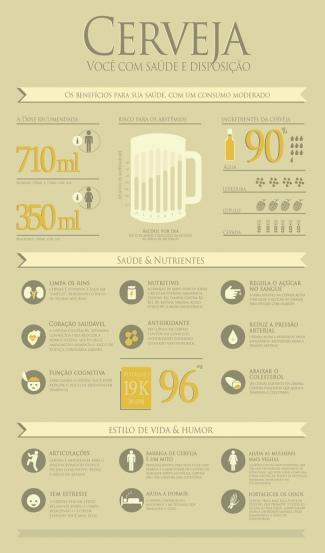 Cerveja-Saúde